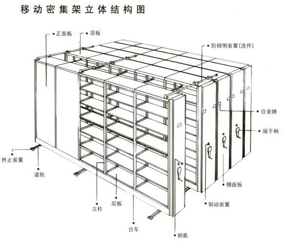 移动密集货架立体结构图
