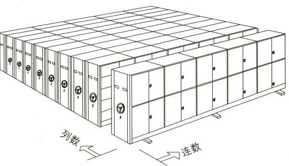 密集货架结构图
